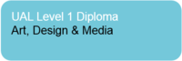 L1 Diploma in Art, Design & Media