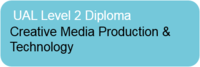 L2 Diploma in Creative Media Production & Technology